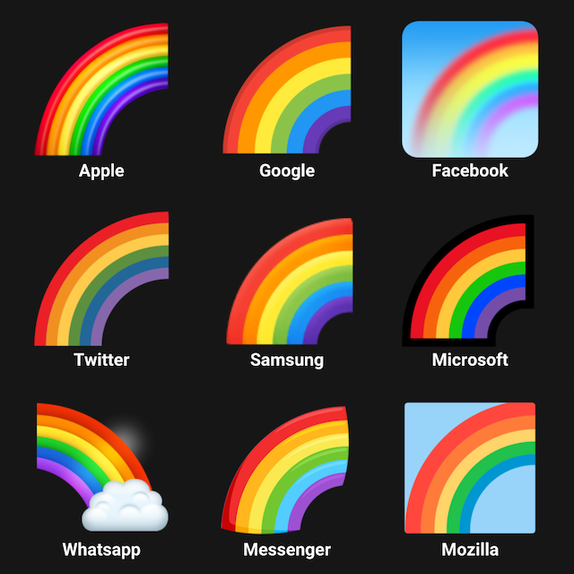 Rainbow emoji on different platforms
