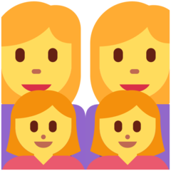 How Family: Woman, Woman, Girl, Girl emoji looks on Twitter.